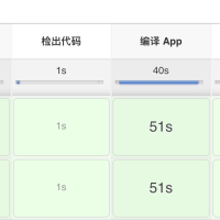 Jenkins Android打包配置pipeline