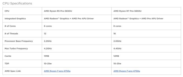 联想曝光锐龙 5 Pro 5650U、7 Pro 5850U 处理器:TDP 10-25W