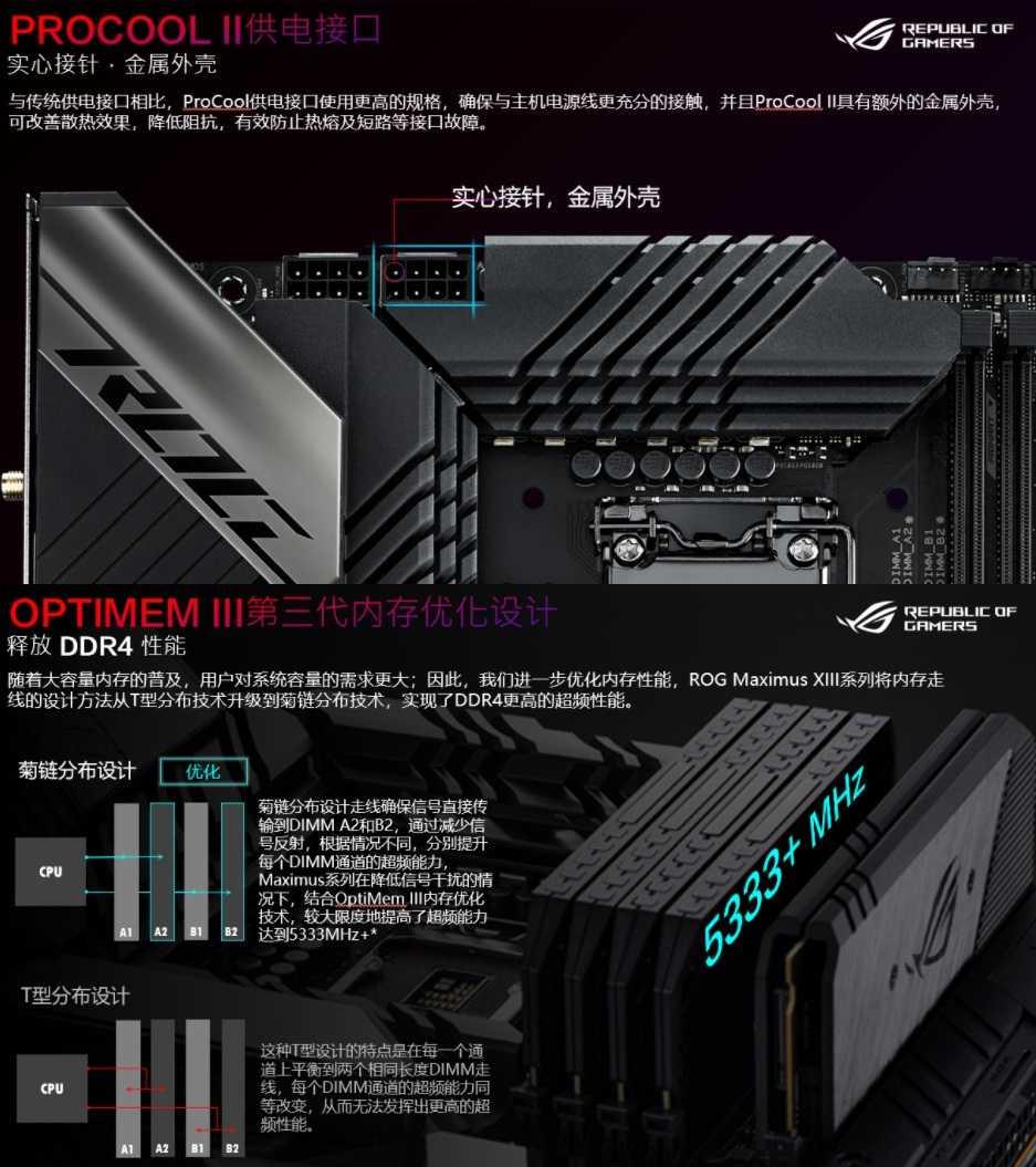 华硕 ROG MAXIMUS XIII EXTREME GLACIAL 顶级主板发售,12999 元