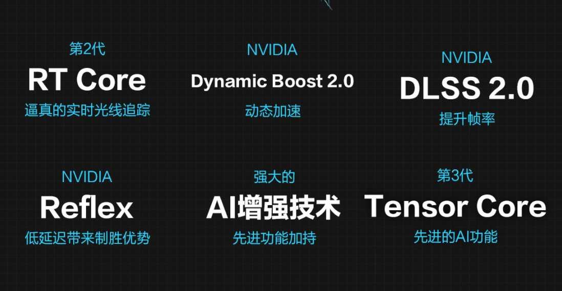 华硕天选 2 酷睿版笔记本开售:最高 i7-11800H+RTX 3060,6399 元起